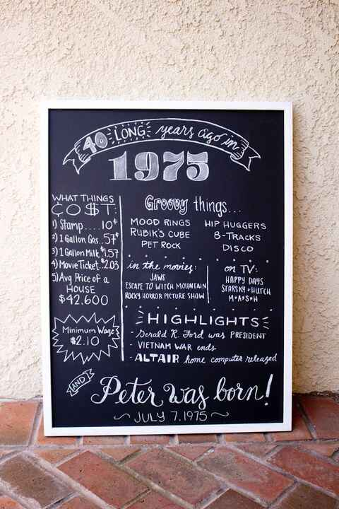 A friend asked me to do a chalkboard for her husband's 40th birthday party with all the things from 1975.  What a great ...
